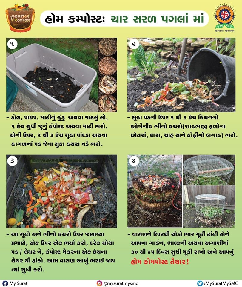 Home Composting: Less waste, more savings!